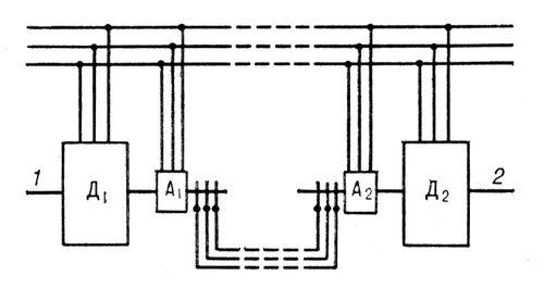 Пластинчатый теплообменник Анвитэк A1L Электросталь Пластины теплообменника Sondex SDN352 Стерлитамак