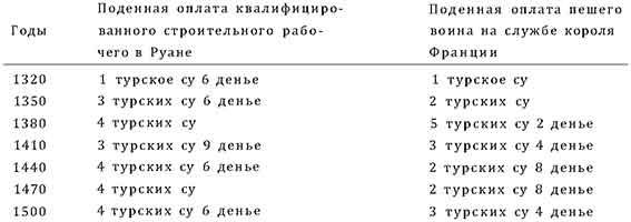 Пластины теплообменника Tranter GF-187 N Пушкин Пластинчатый теплообменник Sondex S300 Липецк