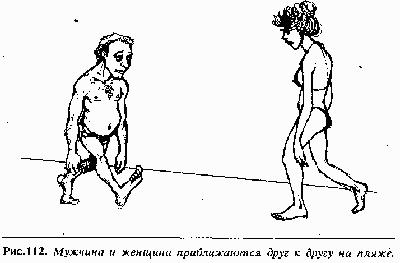 Невербальные жесты сексуально настроенных женщин